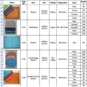 Assorted Bathmats Stock
